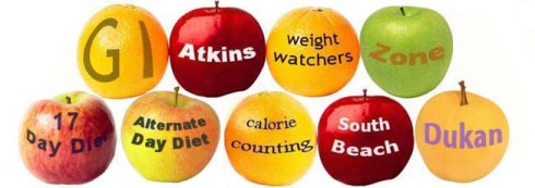 The-Problems-With-Low-Calorie-Diets-Article
